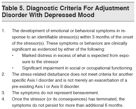 An awareness of this mood disorder in the ED may be useful for both the  emergency clinician as well as any potential consulting psychiatry service  in ...