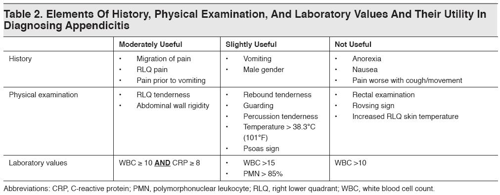 emp1011-table2, Human Body