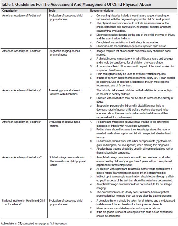 case studies in critical care medicine