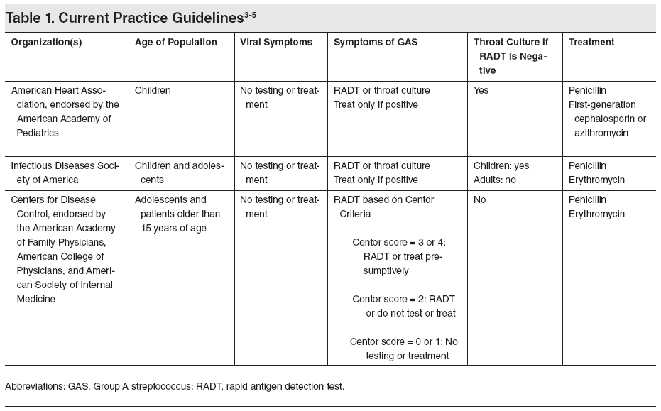 acute gastroenteritis treatment guidelines in adults