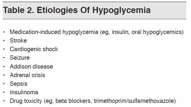 Table 2. Etiologies Of Hypoglycemia