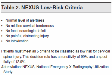 Table 2. NEXUS Low-Risk Criteria