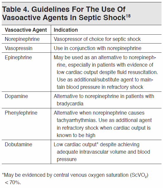 prothrombinex guidelines for iv administration