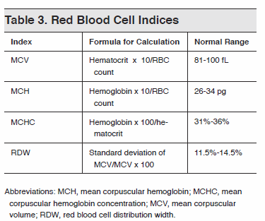 red blood cell count high steroids